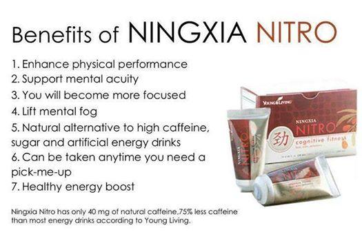 Nitro Benefits